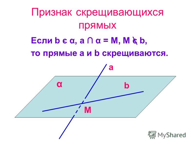 Признак скрещивающихся прямых Если b є α, a α = M, M є b, то прямые a и b скрещиваются. a b α M
