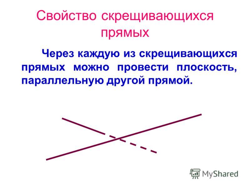 Свойство скрещивающихся прямых Через каждую из скрещивающихся прямых можно провести плоскость, параллельную другой прямой.