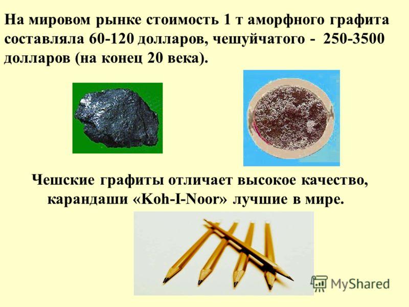 На мировом рынке стоимость 1 т аморфного графита составляла 60-120 долларов, чешуйчатого - 250-3500 долларов (на конец 20 века). Чешские графиты отличает высокое качество, карандаши «Koh-I-Noor» лучшие в мире.