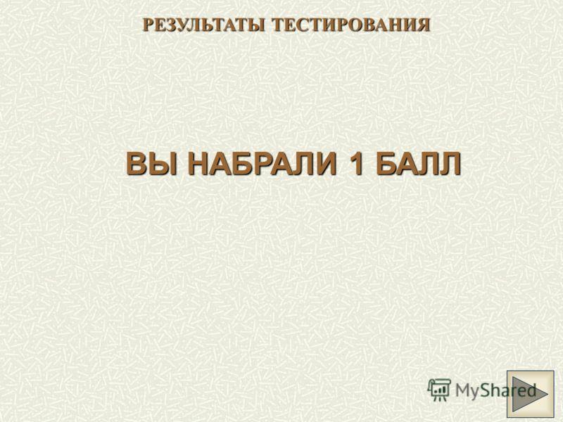 РЕЗУЛЬТАТЫ ТЕСТИРОВАНИЯ ВЫ НАБРАЛИ 1 БАЛЛ