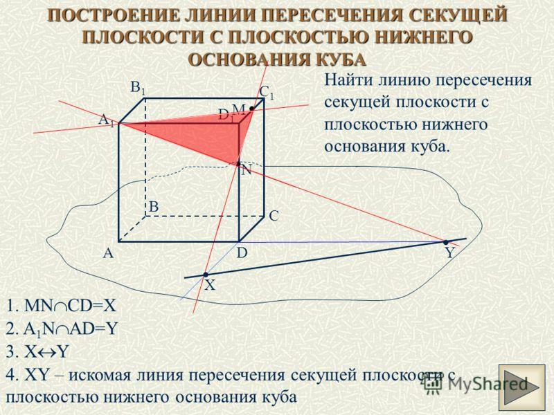 ПОСТРОЕНИЕ ЛИНИИ ПЕРЕСЕЧЕНИЯ СЕКУЩЕЙ ПЛОСКОСТИ С ПЛОСКОСТЬЮ НИЖНЕГО ОСНОВАНИЯ КУБА A B C D A1A1 B1B1 C1C1 D1D1 N M X Y Найти линию пересечения секущей плоскости с плоскостью нижнего основания куба. 1. MN CD=X 2. A 1 N AD=Y 3. X Y 4. XY – искомая лини