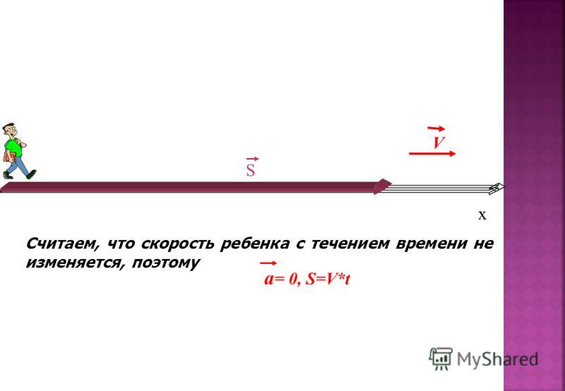 Прямолинейным равномерным движением называется движение, при котором тело за любые равные промежутки времени совершает равные перемещения. S1S1 S2S2 S3S3 S4S4 S5S5 S6S6 S7S7 t1t1 t2t2 t3t3 t4t4 t5t5 t6t6 t7t7 ==== == == ====