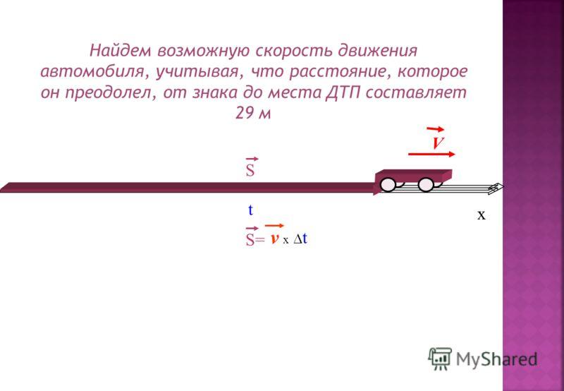 Из уравнения равномерного прямолинейного движения следует, что t =s/v Вычислим возможное время движения ребенка: если v = 9,3 км/ч = 2,6 м/с. Тогда t = 5,5 м : 2,6 м/с 2,1 с; если v = 15,6 км/ч = 4,3 м/с, тогда t= 5,5 м : 4,3 м/с = 1,3 с. Итак, возмо