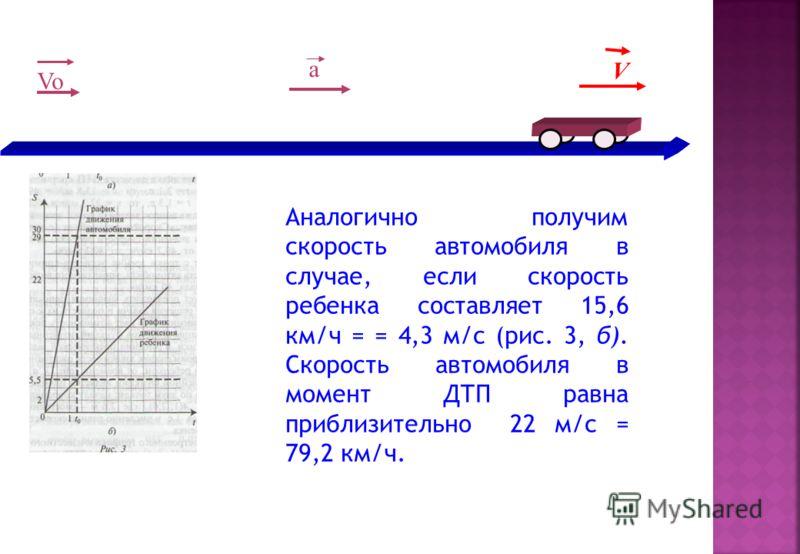 S t h t0 V4 t = V-Vo a ребенок автомобиль График прямая, проходящая через две точки: начало коорди нат и точку с координатами (t 0, 29), где 29 м расстояние от дорожного знака до места ДТП. По графику находим значение расстояния при t = 1. Это и ест