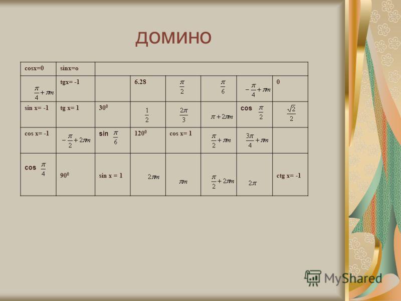 домино cosx=0sinx=o tgx= -16.280 sin x= -1tg x= 130 0 cos cos x= -1 sin 120 0 cos x= 1 cos 90 0 sin x = 1ctg x= -1