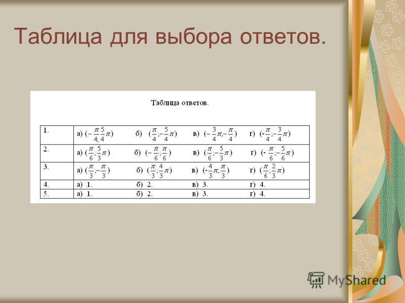 Таблица для выбора ответов.