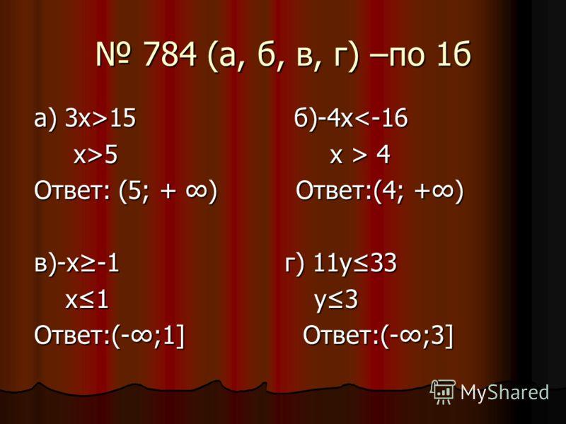 784 (а, б, в, г) –по 1б 784 (а, б, в, г) –по 1б а) 3х>15 б)-4х5 х > 4 Ответ: (5; + ) Ответ:(4; +) в)-х-1 г) 11у33 х1 у3 Ответ:(-;1] Ответ:(-;3]