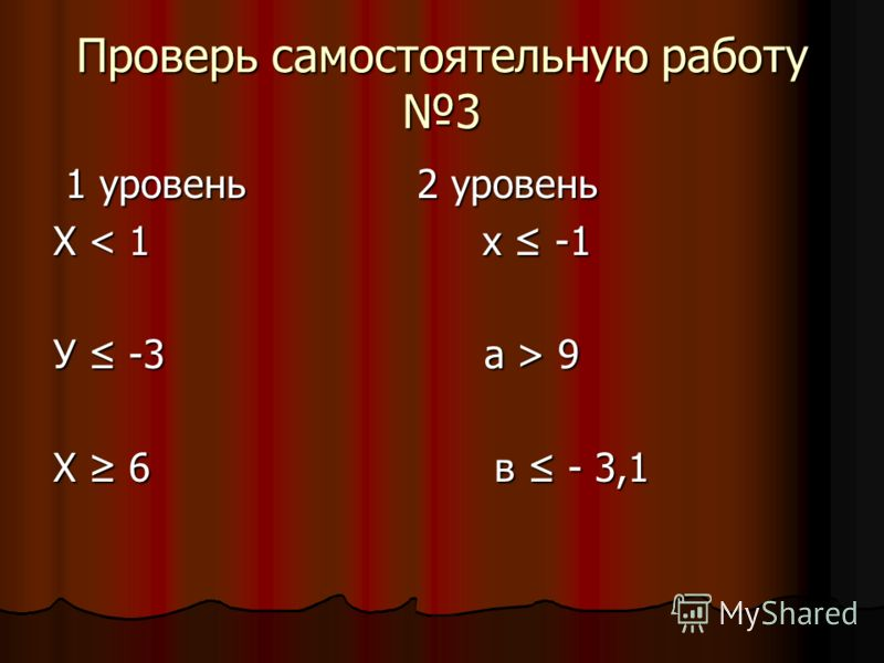 Проверь самостоятельную работу 3 1 уровень 2 уровень Х < 1 х -1 У -3 а > 9 Х 6 в - 3,1