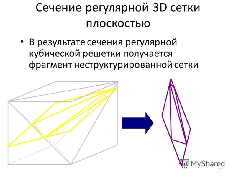 27 Сечение регулярной 3D сетки плоскостью В результате сечения регулярной кубической решетки получается фрагмент неструктурированной сетки