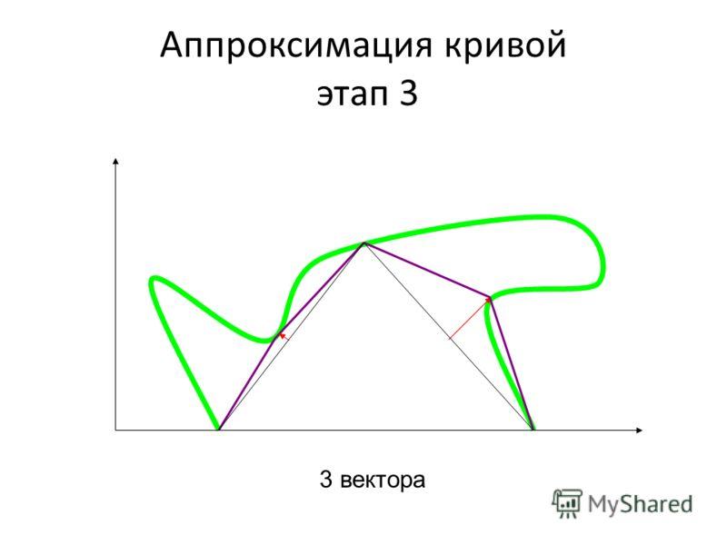 Аппроксимация кривой этап 3 3 вектора