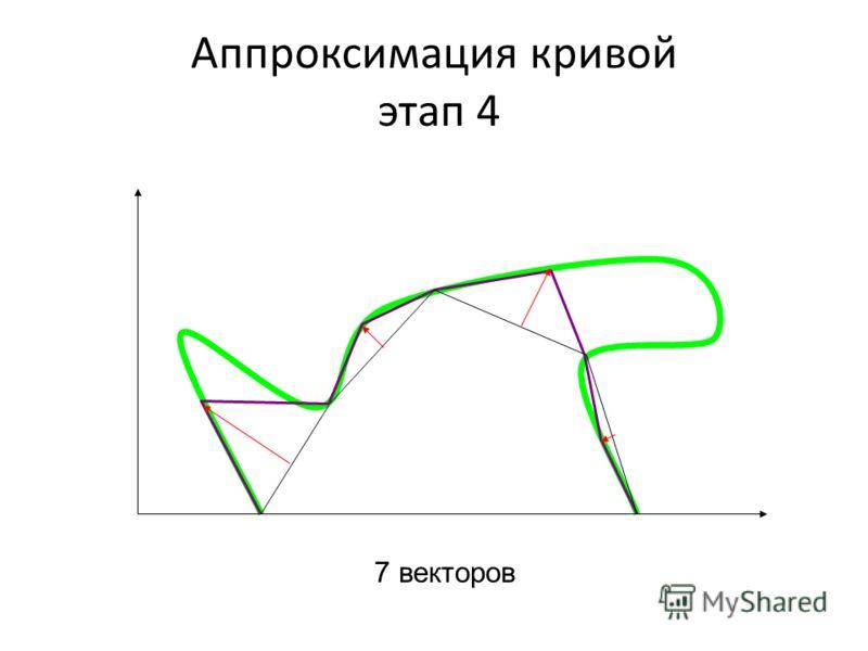 Аппроксимация кривой этап 4 7 векторов