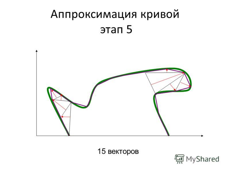 Аппроксимация кривой этап 5 15 векторов