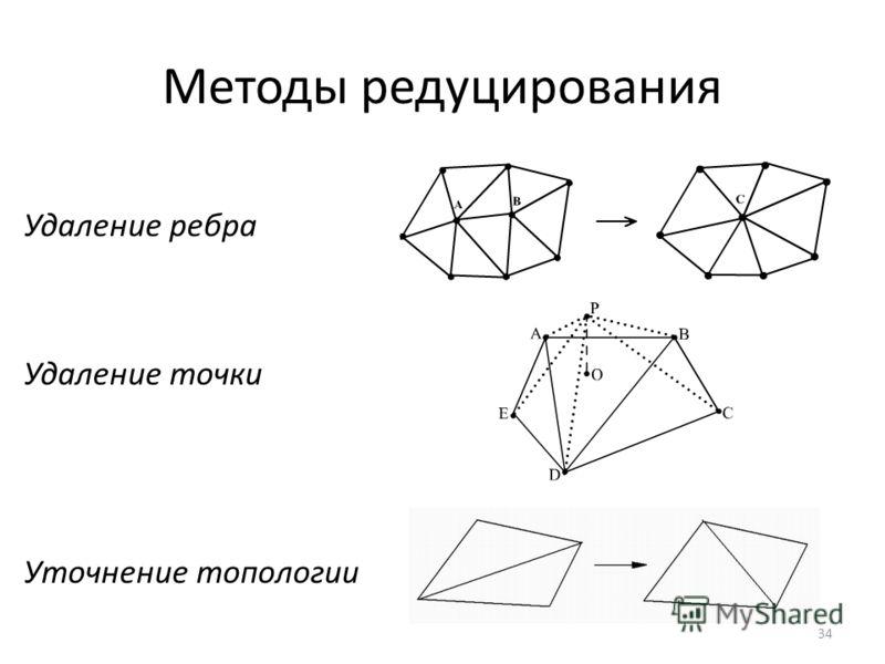 34 Методы редуцирования Удаление ребра Удаление точки Уточнение топологии