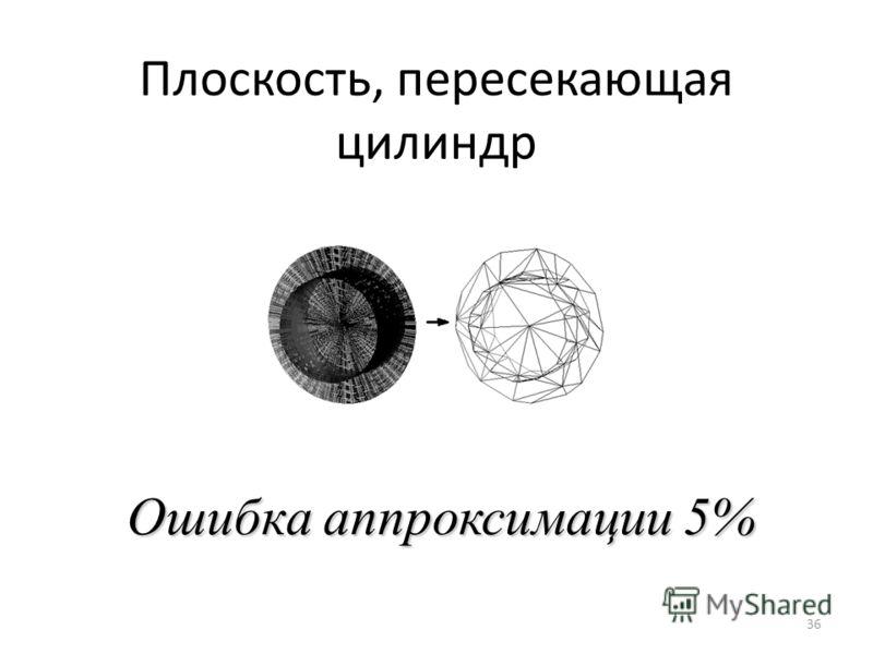 36 Плоскость, пересекающая цилиндр Ошибка аппроксимации 5%
