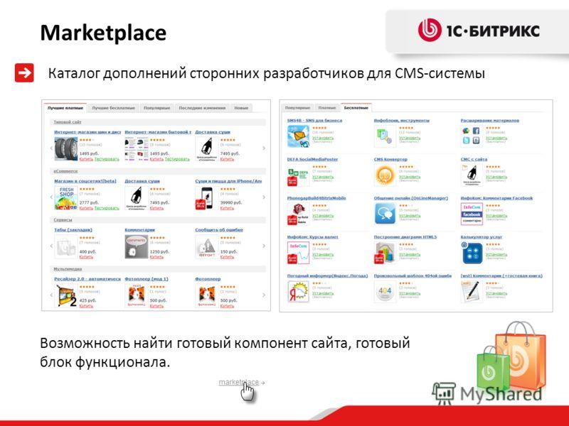 Каталог дополнений сторонних разработчиков для CMS-системы Marketplace Возможность найти готовый компонент сайта, готовый блок функционала.