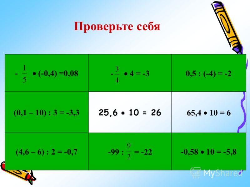 - (-0,4) =0,08 - 4 = -3 0,5 : (-4) = -2 (0,1 – 10) : 3 = -3,3 25,6 10 = 26 65,4 10 = 6 (4,6 – 6) : 2 = -0,7 -99 : = -22 -0,58 10 = -5,8 Проверьте себя