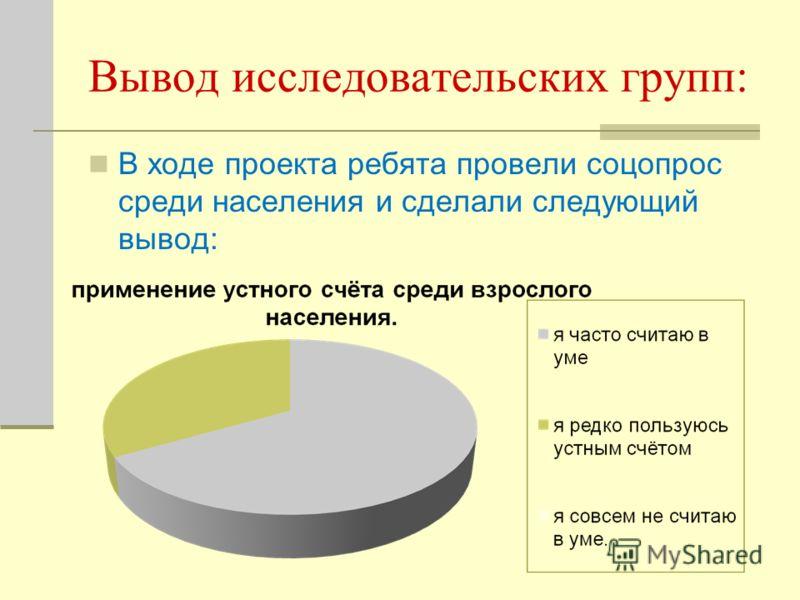 Вывод исследовательских групп: В ходе проекта ребята провели соцопрос среди населения и сделали следующий вывод: