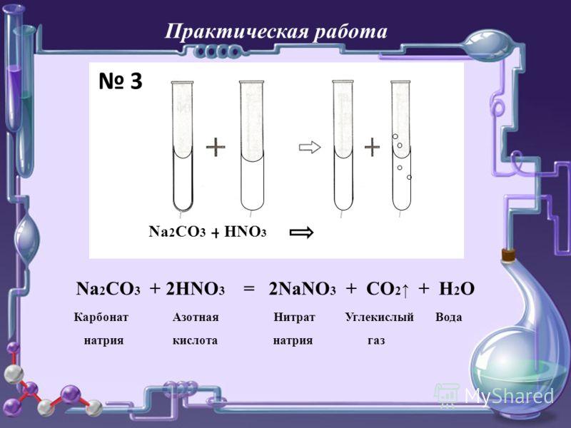 Практическая работа Na 2 CO 3 + HNO 3 Na 2 CO 3 + 2HNO 3 = 2NaNO 3 + CO 2 + H 2 O Карбонат Азотная Нитрат Углекислый Вода натрия кислота натрия газ 3 ++ +