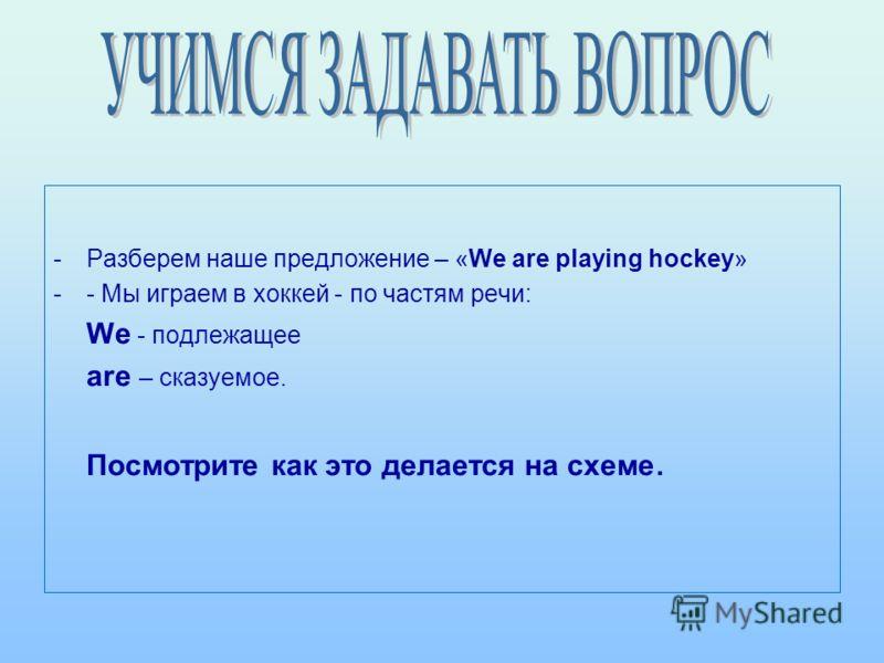 Презентация По Английскому Языку Про Хоккей