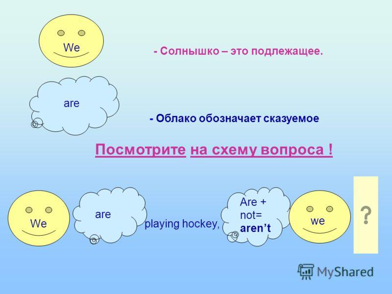- Облако обозначает сказуемое are We - Солнышко – это подлежащее. Посмотрите на схему вопроса ! are playing hockey, Are + not= arent we