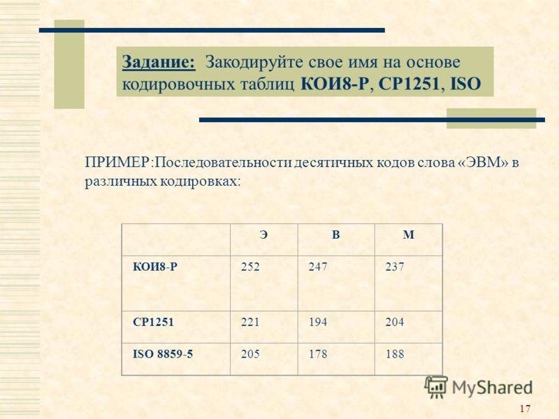 17 Задание: Закодируйте свое имя на основе кодировочных таблиц КОИ8-Р, СР1251, ISO ПРИМЕР:Последовательности десятичных кодов слова «ЭВМ» в различных кодировках: ЭВМ КОИ8-Р252247237 СР1251221194204 ISO 8859-5205178188