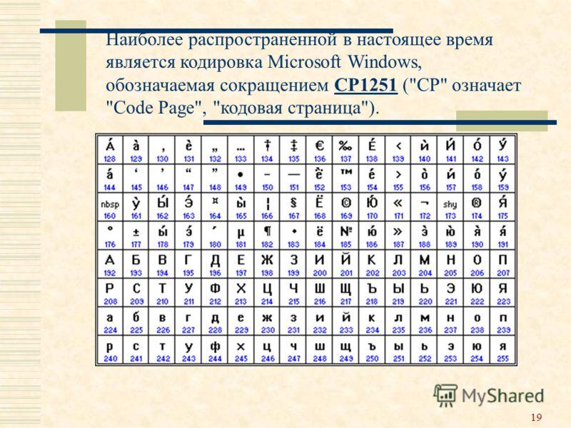 19 Наиболее распространенной в настоящее время является кодировка Microsoft Windows, обозначаемая сокращением CP1251 (CP означает Code Page, кодовая страница).CP1251