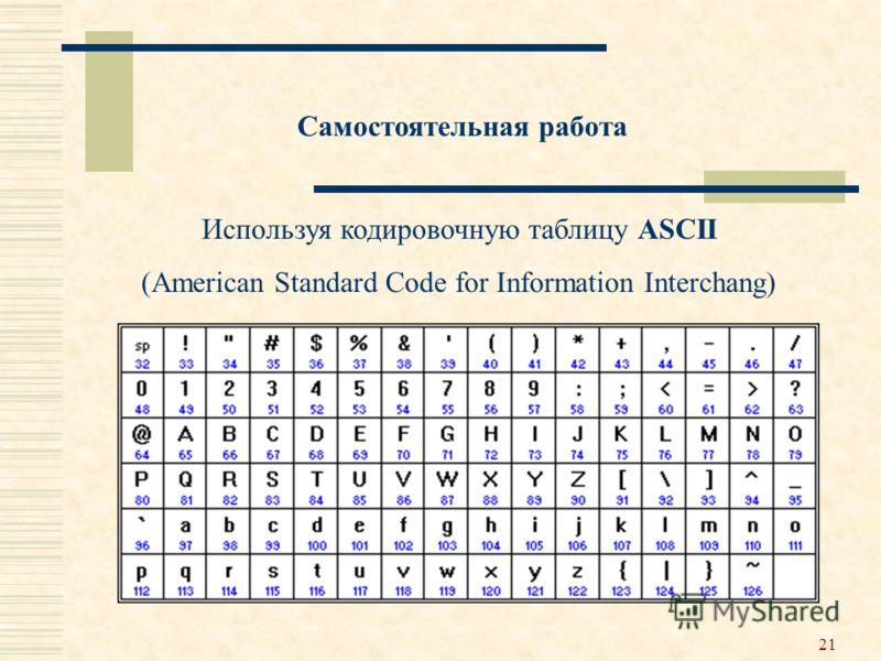 21 Самостоятельная работа Используя кодировочную таблицу ASCII (American Standard Code for Information Interchang)