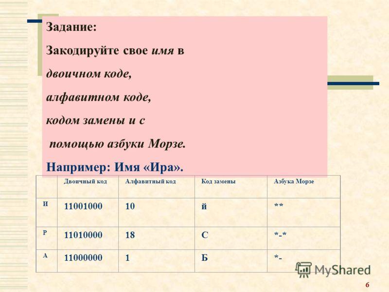 6 Задание: Закодируйте свое имя в двоичном коде, алфавитном коде, кодом замены и с помощью азбуки Морзе. Например: Имя «Ира». Двоичный кодАлфавитный кодКод заменыАзбука Морзе И 1100100010й** Р 1101000018С*-* А 110000001Б*-