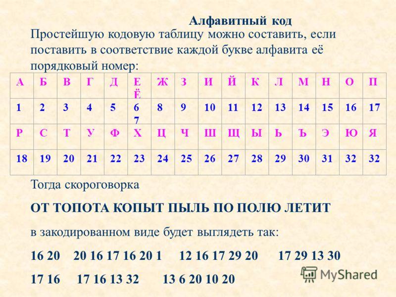 Простейшую кодовую таблицу можно составить, если поставить в соответствие каждой букве алфавита её порядковый номер: Тогда скороговорка ОТ ТОПОТА КОПЫТ ПЫЛЬ ПО ПОЛЮ ЛЕТИТ в закодированном виде будет выглядеть так: 16 20 20 16 17 16 20 1 12 16 17 29 2