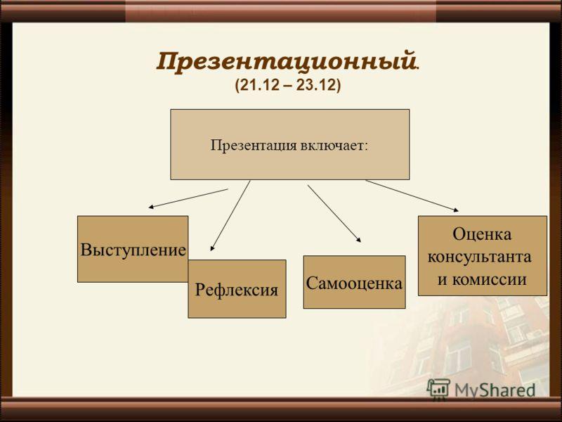 Презентационный. (21.12 – 23.12) Презентация включает: Выступление Рефлексия Самооценка Оценка консультанта и комиссии
