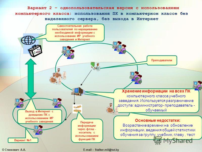 © Станкевич А.А.E-mail – Stalker.mil@tut.by Вариант 2 – однопользовательская версия с использованием компьютерного класса: использования ПК в компьютерном классе без выделенного сервера, без выхода в Интернет Хранение информации на всех ПК компьютерн