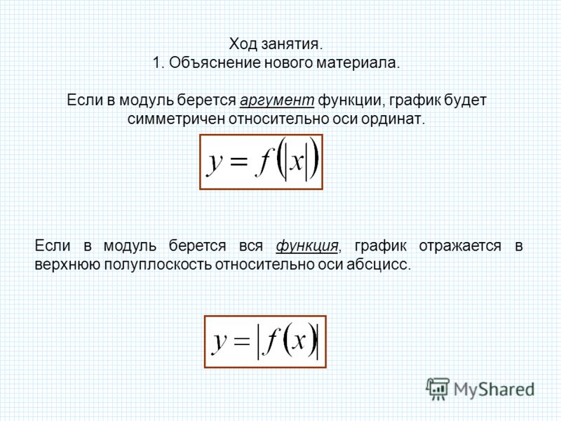 Ход занятия. 1. Объяснение нового материала. Если в модуль берется аргумент функции, график будет симметричен относительно оси ординат. Если в модуль берется вся функция, график отражается в верхнюю полуплоскость относительно оси абсцисс.