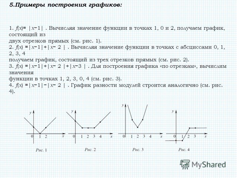 5.Примеры построения графиков: 1. f ( x )= | x1|. Вычисляя значение функции в точках 1, 0 и 2, получаем график, состоящий из двух отрезков прямых (см.