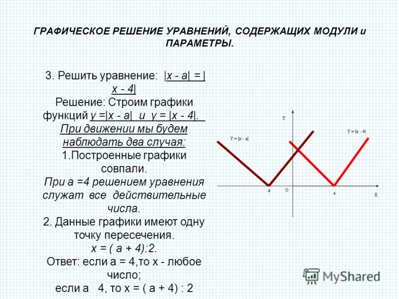 ГРАФИЧЕСКОЕ РЕШЕНИЕ УРАВНЕНИЙ, СОДЕРЖАЩИХ МОДУЛИ и ПАРАМЕТРЫ. 3. Решить уравнение: |x - a| = | x - 4| Решение: Строим графики функций y =|x - a| и y = |x - 4|. При движении мы будем наблюдать два случая: 1.Построенные графики совпали. При a =4 решени