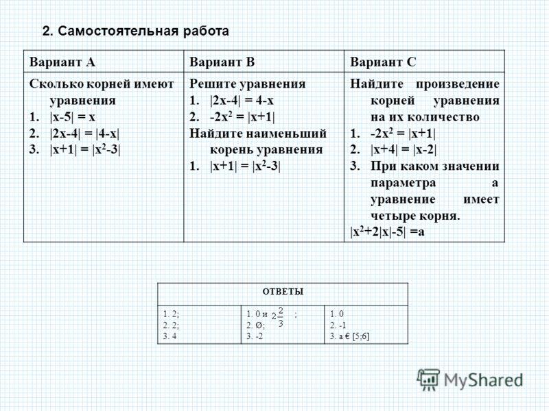 2. Самостоятельная работа Вариант АВариант ВВариант С Сколько корней имеют уравнения 1.|x-5| = x 2.|2x-4| = |4-x| 3.|x+1| = |x 2 -3| Решите уравнения 1.|2x-4| = 4-x 2.-2x 2 = |x+1| Найдите наименьший корень уравнения 1.|x+1| = |x 2 -3| Найдите произв