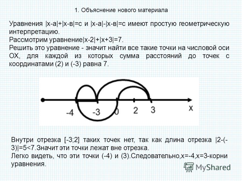 Уравнения |х-а|+|х-в|=с и |х-а|-|х-в|=с имеют простую геометрическую интерпретацию. Рассмотрим уравнение|х-2|+|х+3|=7. Решить это уравнение - значит н