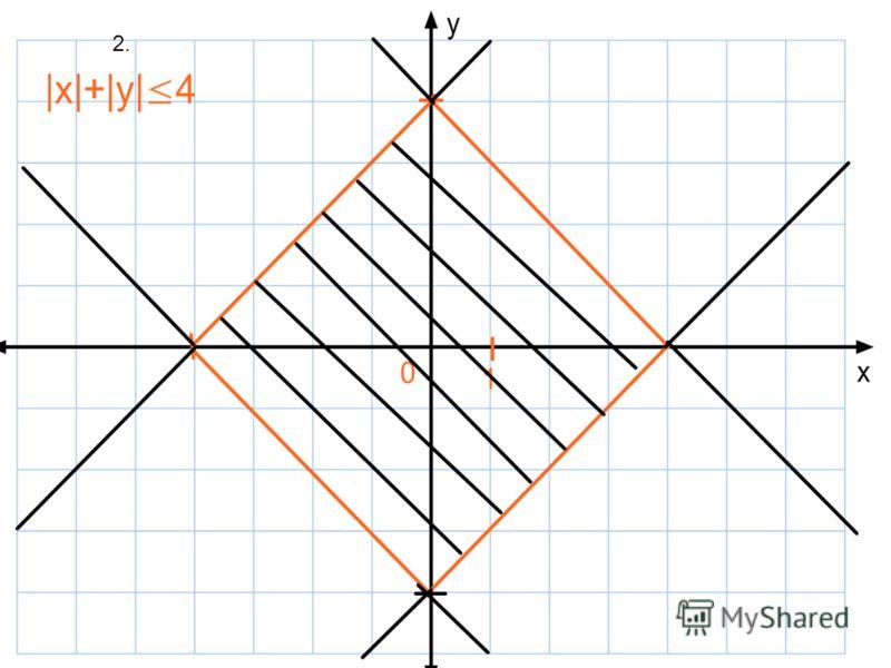найти сложное уравнение 4 класса с знаком