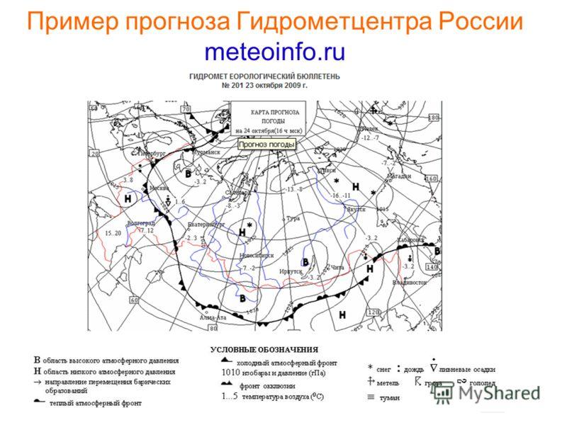 Пример прогноза Гидрометцентра России meteoinfo.ru