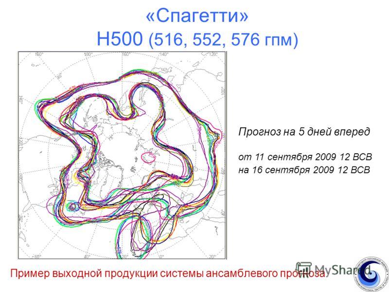 «Спагетти» Н500 (516, 552, 576 гпм) Пример выходной продукции системы ансамблевого прогноза Прогноз на 5 дней вперед от 11 сентября 2009 12 ВСВ на 16 сентября 2009 12 ВСВ