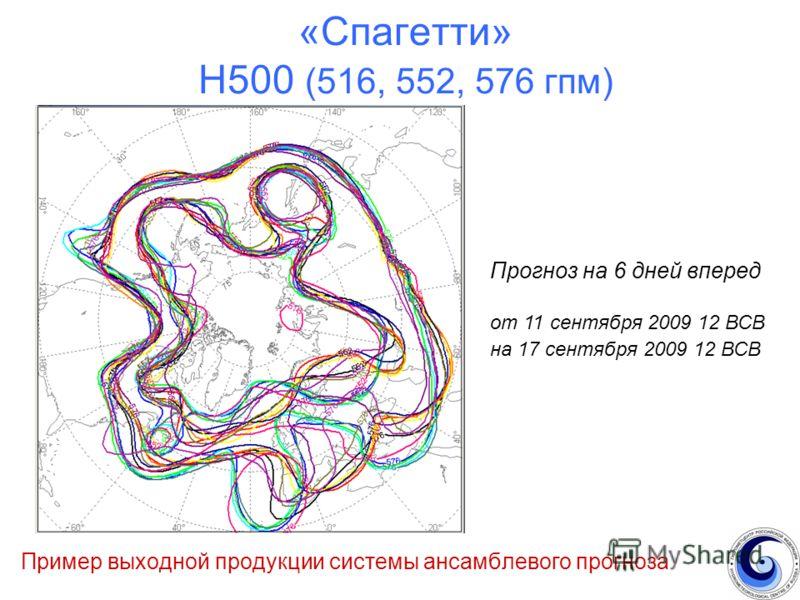«Спагетти» Н500 (516, 552, 576 гпм) Пример выходной продукции системы ансамблевого прогноза Прогноз на 6 дней вперед от 11 сентября 2009 12 ВСВ на 17 сентября 2009 12 ВСВ
