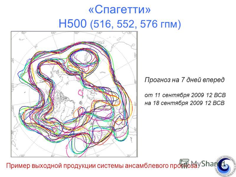 «Спагетти» Н500 (516, 552, 576 гпм) Пример выходной продукции системы ансамблевого прогноза Прогноз на 7 дней вперед от 11 сентября 2009 12 ВСВ на 18 сентября 2009 12 ВСВ