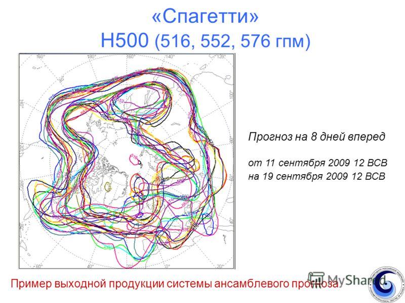 «Спагетти» Н500 (516, 552, 576 гпм) Пример выходной продукции системы ансамблевого прогноза Прогноз на 8 дней вперед от 11 сентября 2009 12 ВСВ на 19 сентября 2009 12 ВСВ