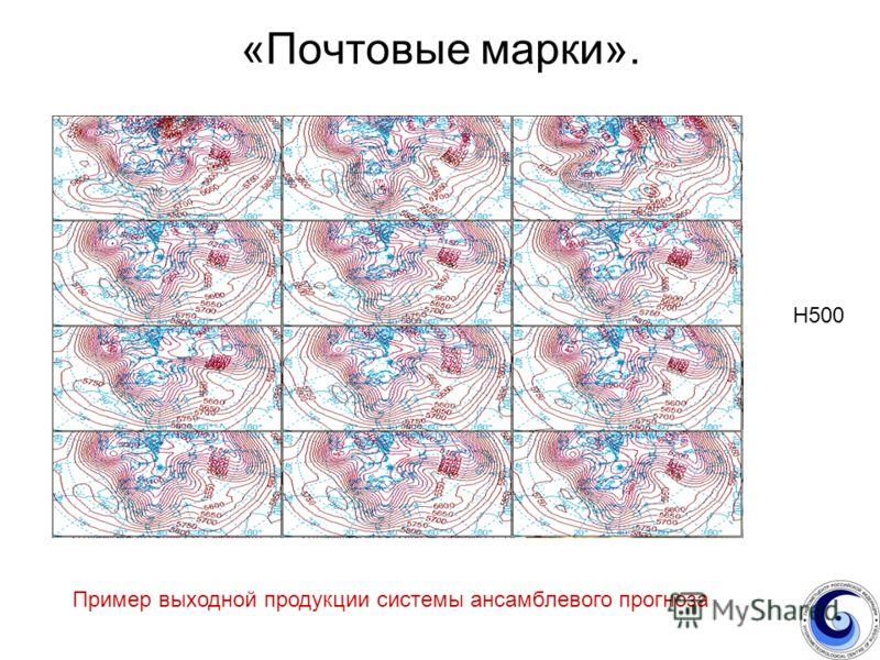 «Почтовые марки». Пример выходной продукции системы ансамблевого прогноза Н500