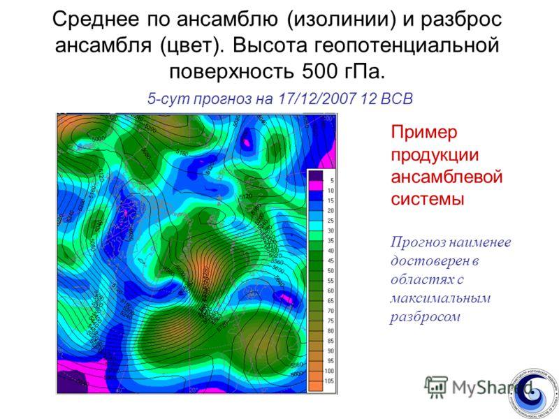 Среднее по ансамблю (изолинии) и разброс ансамбля (цвет). Высота геопотенциальной поверхность 500 гПа. 5-сут прогноз на 17/12/2007 12 ВСВ Пример продукции ансамблевой системы Прогноз наименее достоверен в областях с максимальным разбросом