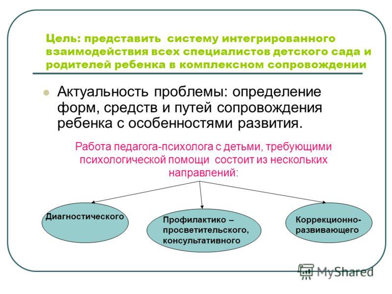Цель: представить систему интегрированного взаимодействия всех специалистов детского сада и родителей ребенка в комплексном сопровождении Актуальность проблемы: определение форм, средств и путей сопровождения ребенка с особенностями развития. Работа