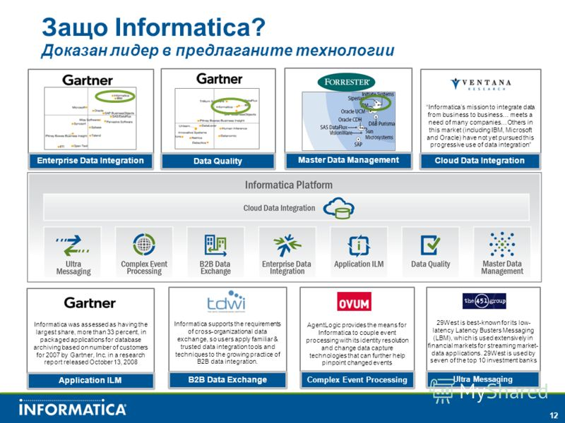 12 Защо Informatica? Доказан лидер в предлаганите технологии B2B Data Exchange Informatica supports the requirements of cross-organizational data exchange, so users apply familiar & trusted data integration tools and techniques to the growing practic