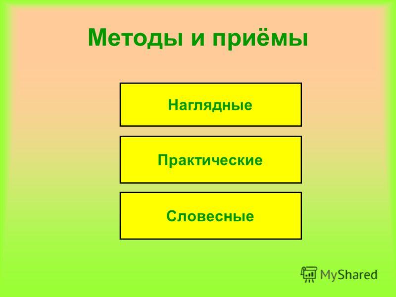 Методы и приёмы Наглядные Практические Словесные