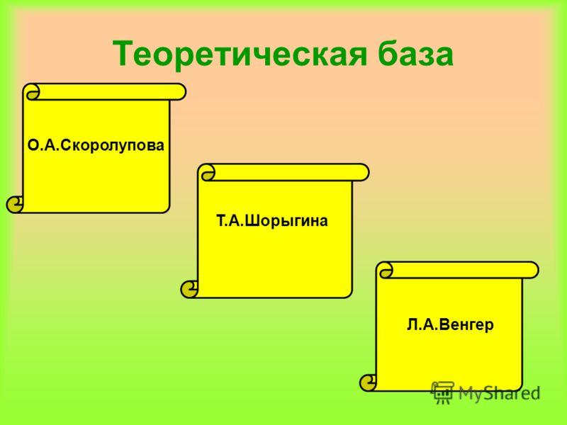 Теоретическая база О.А.Скоролупова Т.А.Шорыгина Л.А.Венгер