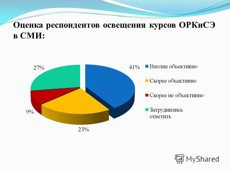 Оценка респондентов освещения курсов ОРКиСЭ в СМИ: