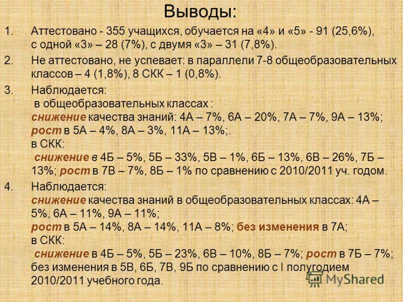 Выводы: 1.Аттестовано - 355 учащихся, обучается на «4» и «5» - 91 (25,6%), с одной «3» – 28 (7%), с двумя «3» – 31 (7,8%). 2.Не аттестовано, не успевает: в параллели 7-8 общеобразовательных классов – 4 (1,8%), 8 СКК – 1 (0,8%). 3.Наблюдается: в общео